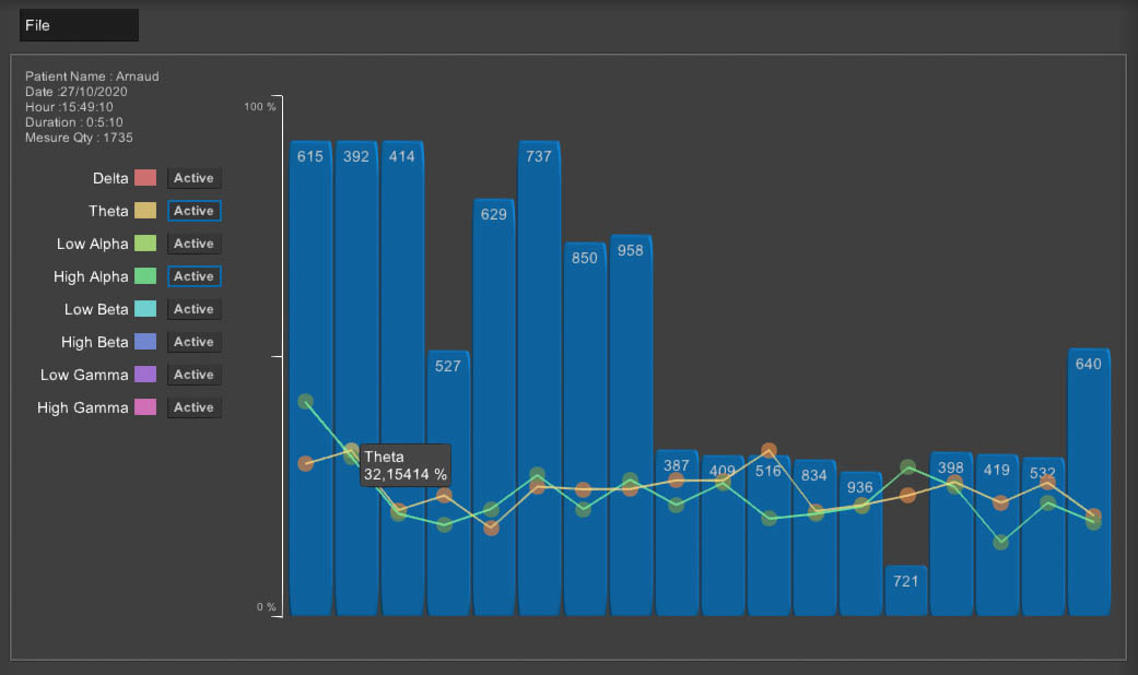 S-Watch - Binaural Software - Statistics Model