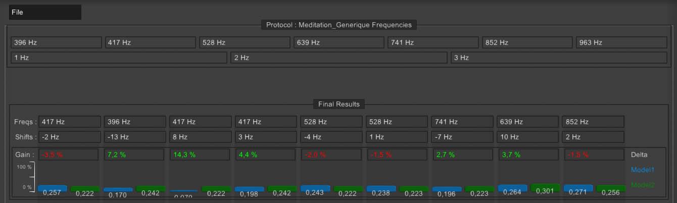 S-Watch - Binaural Software - Statistics Result
