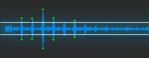 S-Watch - Binaural Software - Voice Spectrum