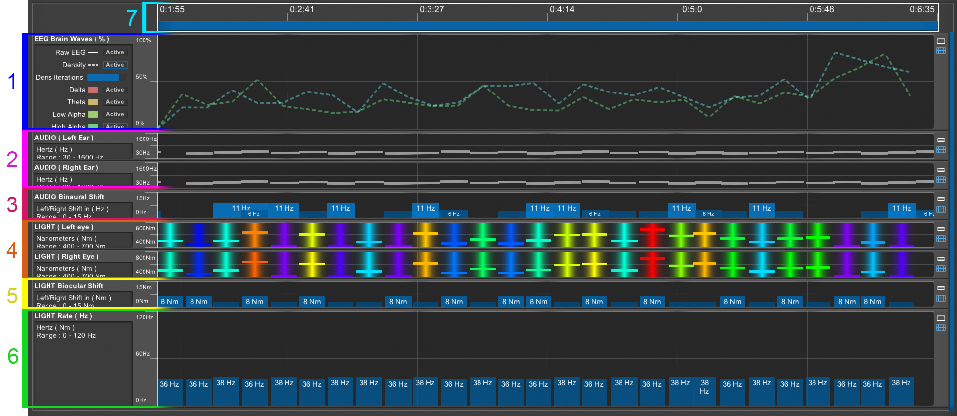 S-Watch - Binaural Software - Statistics Timeline